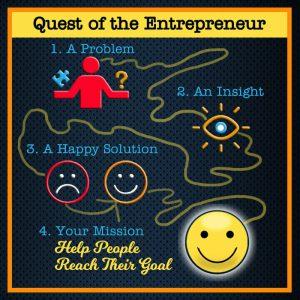 Quest of an Entrepreneur